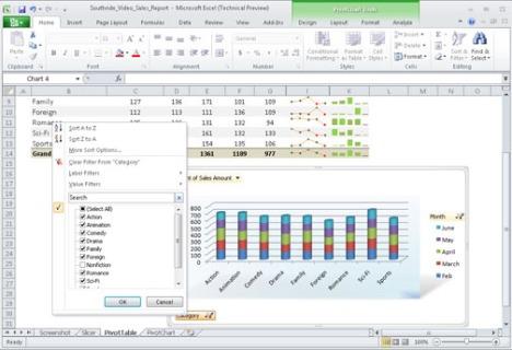 PivotCharts в Excel 2010