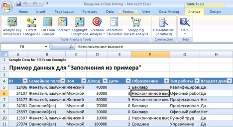 Рис. 10. Надстройки интеллектуального анализа данных для Excel (Data Mining Add-ins for Excel)