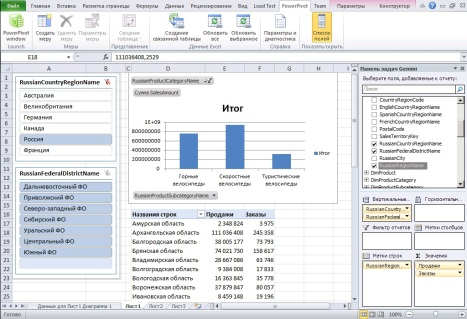 Рис. 8. PowerPivot для Excel