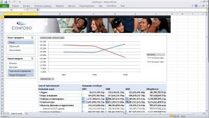PowerPivot для Excel 2010