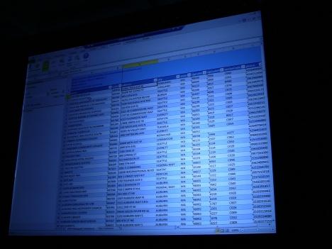 Данные Master Data Services в Excel