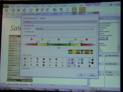 Ключевые показатели эффективности в PowerPivot (Denali)