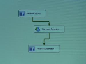 проект SSIS для создания друзей в Facebook.com