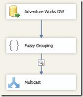 Пример потока обработки данных с использованием преобразования Fuzzy Grouping. Источник: BI Monkey. SSIS, DQS Cleansing & the Balanced Data Distributor SSIS, DQS Cleansing & the Balanced Data Distributor
