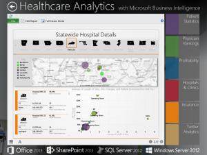 Сведения о клиниках на уровне региона. Источник: Microsoft