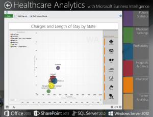 Стоимость и дни пребывания в зависимости от программы страхования. Источник: Microsoft