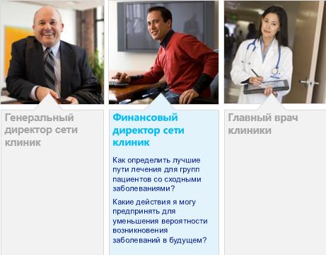 Задачи финансового директора сети клиник в демонстрационном примере. Источник: Microsoft