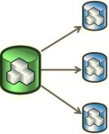 dwh-datamarts